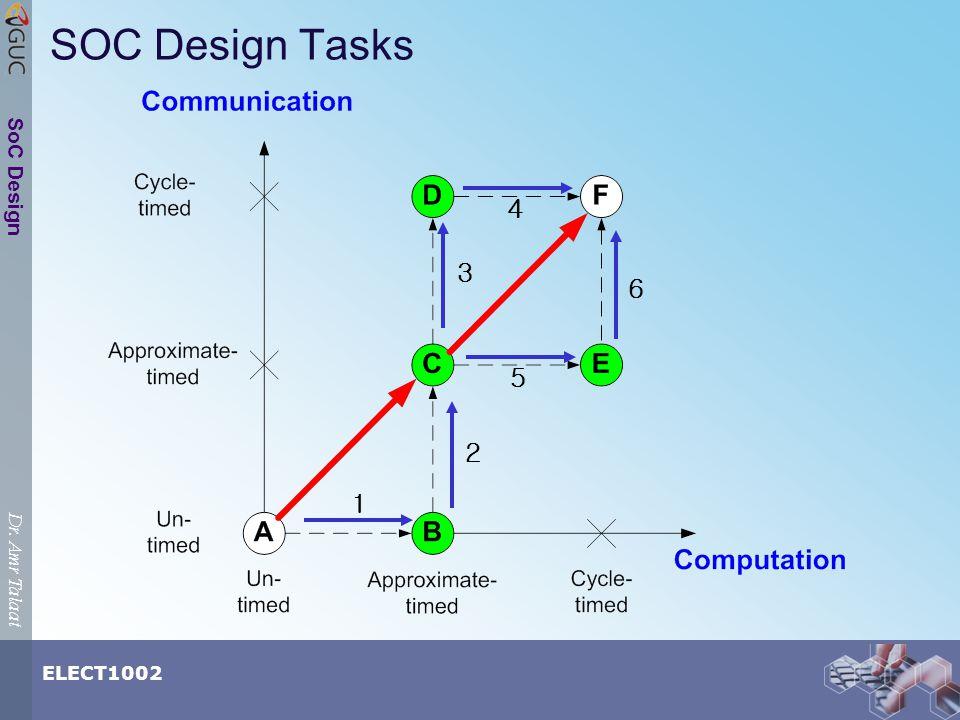 Dr. Amr Talaat ELECT1002 SoC Design SOC Design Tasks 1 23 4 5 6