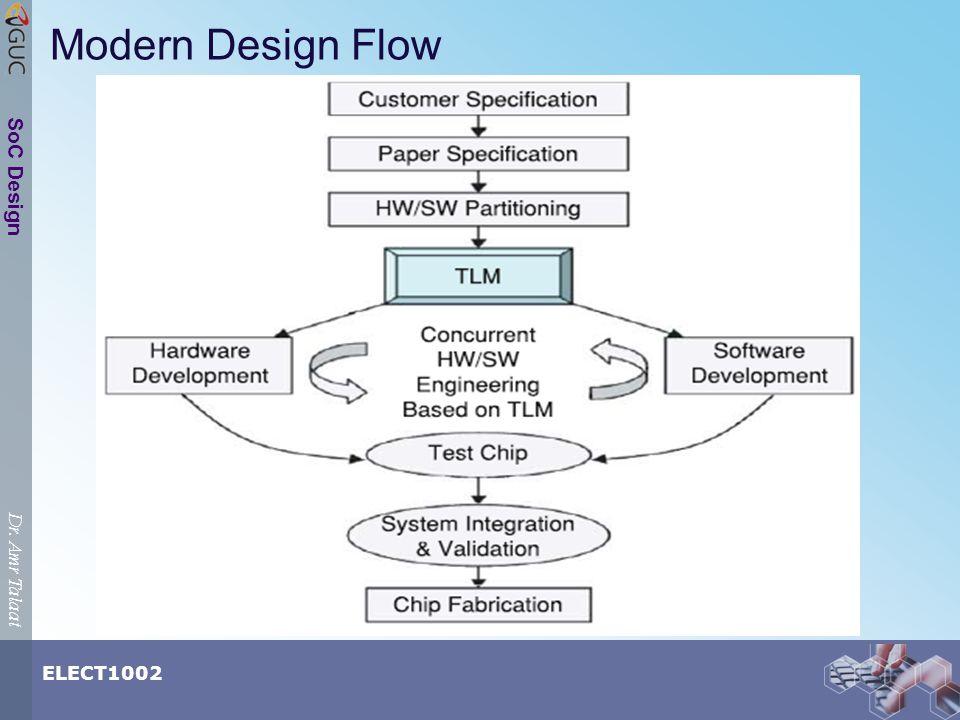 Dr. Amr Talaat ELECT1002 SoC Design Modern Design Flow