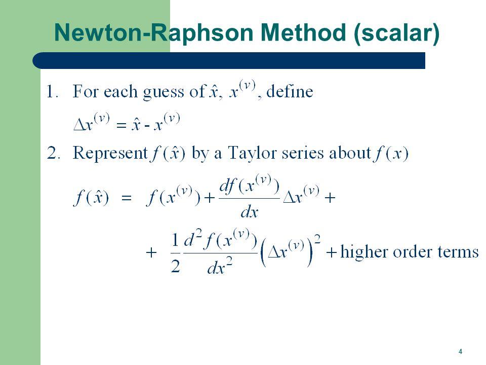 4 Newton-Raphson Method (scalar)