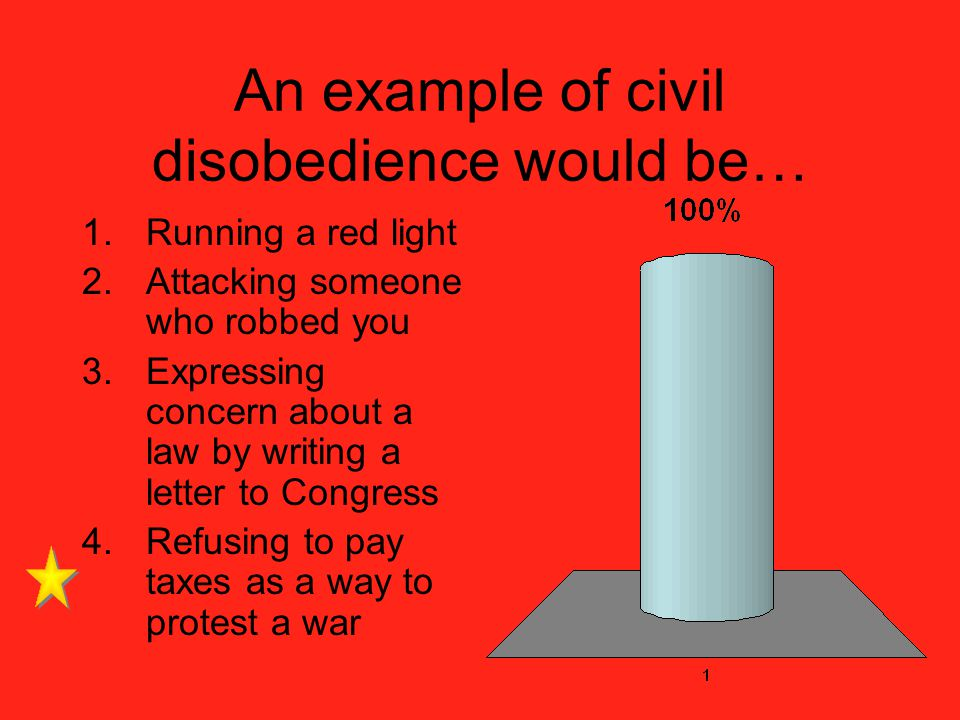 An example of civil disobedience would be… 1.Running a red light 2.Attacking someone who robbed you 3.Expressing concern about a law by writing a lett