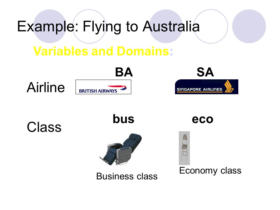 Example: Flying to Australia Airline Class Business class Economy class Variables and Domains: SABA buseco
