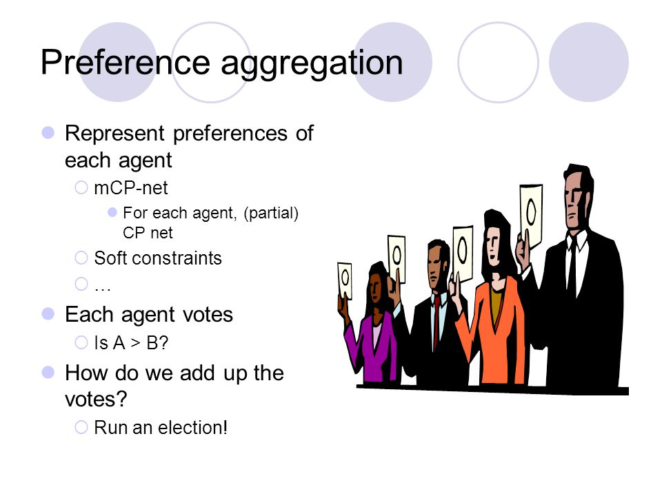 Preference aggregation Represent preferences of each agent mCP-net For each agent, (partial) CP net Soft constraints … Each agent votes Is A > B.