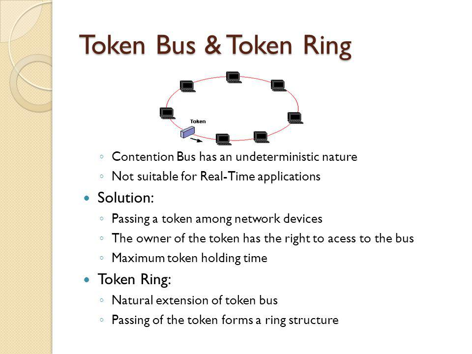 Token Bus & Token Ring Contention Bus has an undeterministic nature Not suitable for Real-Time applications Solution: Passing a token among network de