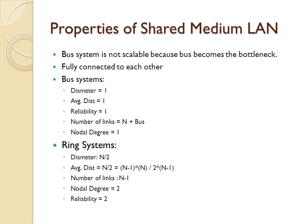Properties of Shared Medium LAN Bus system is not scalable because bus becomes the bottleneck.