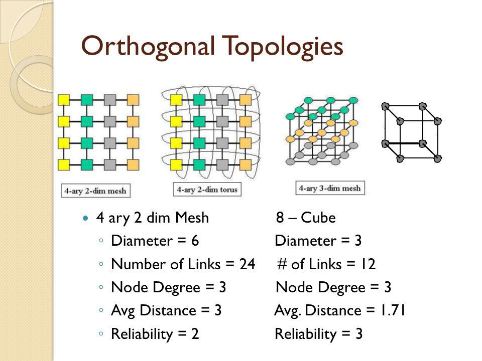 Orthogonal Topologies 4 ary 2 dim Mesh 8 – Cube Diameter = 6 Diameter = 3 Number of Links = 24 # of Links = 12 Node Degree = 3 Node Degree = 3 Avg Distance = 3 Avg.