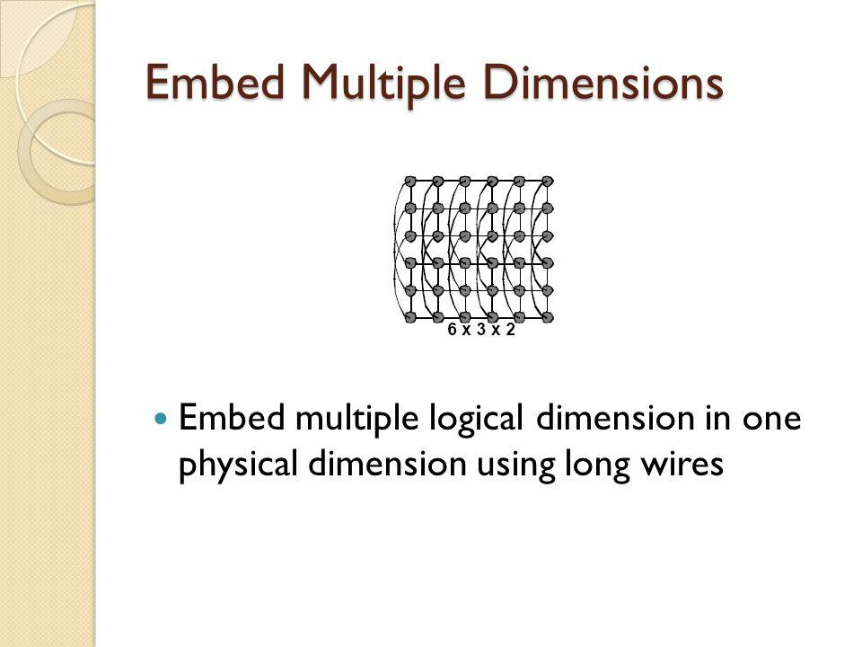 Embed Multiple Dimensions Embed multiple logical dimension in one physical dimension using long wires