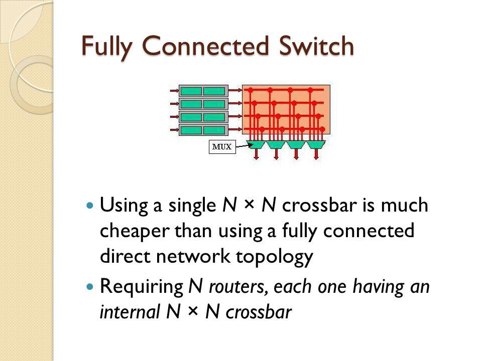 Fully Connected Switch Using a single N × N crossbar is much cheaper than using a fully connected direct network topology Requiring N routers, each on