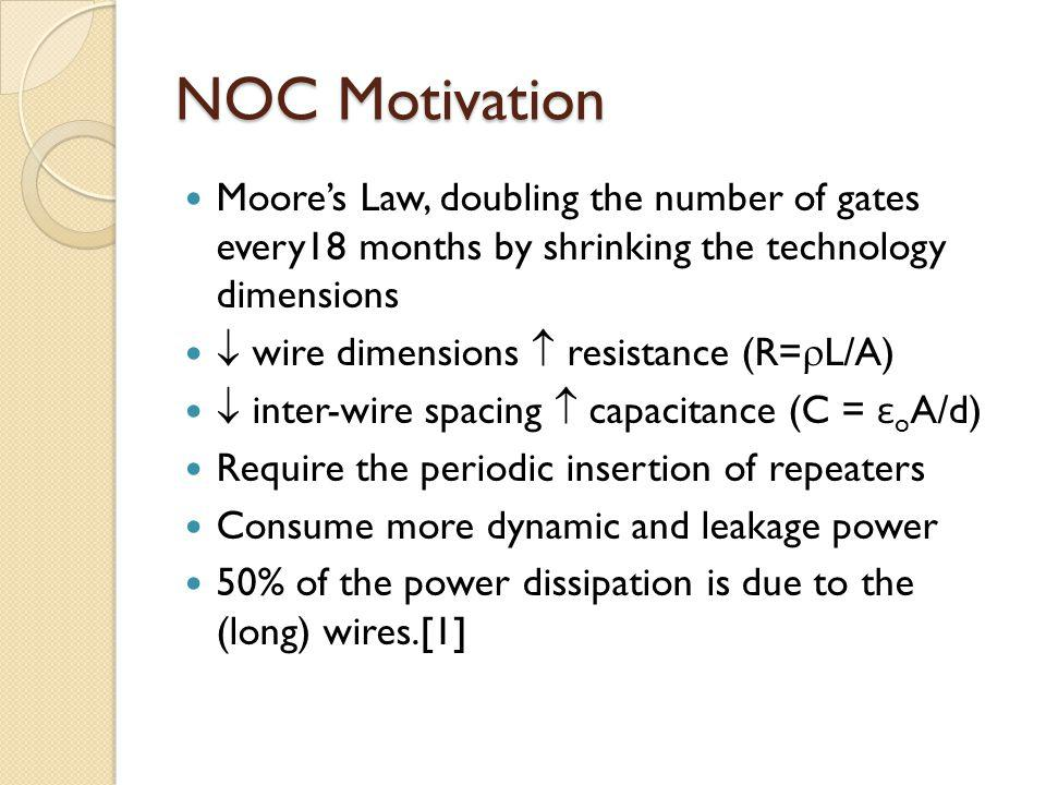 NOC Motivation Moores Law, doubling the number of gates every18 months by shrinking the technology dimensions wire dimensions resistance (R= L/A) inte
