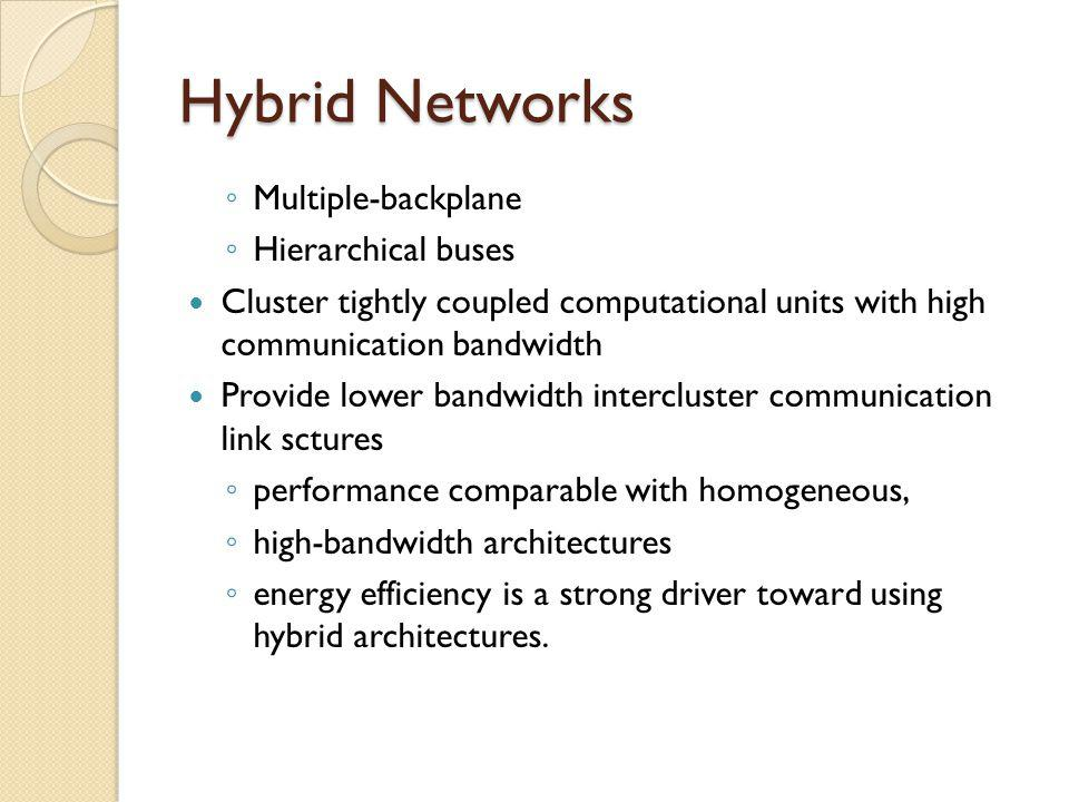 Hybrid Networks Multiple-backplane Hierarchical buses Cluster tightly coupled computational units with high communication bandwidth Provide lower bandwidth intercluster communication link sctures performance comparable with homogeneous, high-bandwidth architectures energy efficiency is a strong driver toward using hybrid architectures.