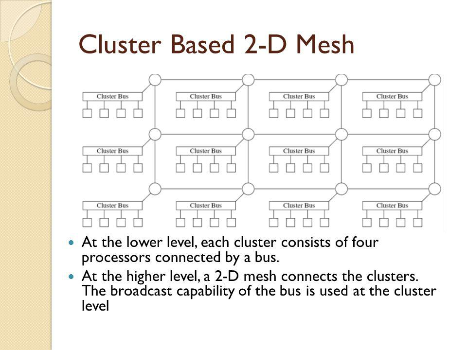 Cluster Based 2-D Mesh At the lower level, each cluster consists of four processors connected by a bus. At the higher level, a 2-D mesh connects the c