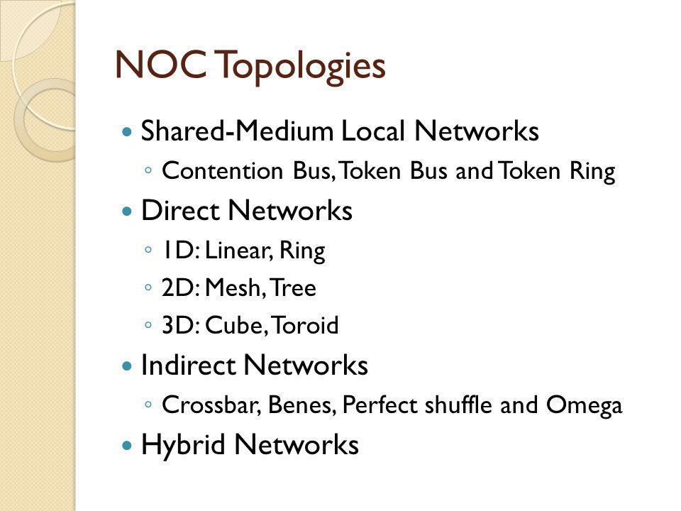NOC Topologies Shared-Medium Local Networks Contention Bus, Token Bus and Token Ring Direct Networks 1D: Linear, Ring 2D: Mesh, Tree 3D: Cube, Toroid Indirect Networks Crossbar, Benes, Perfect shuffle and Omega Hybrid Networks