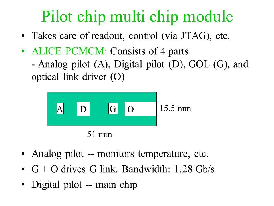 Pilot chip multi chip module Takes care of readout, control (via JTAG), etc.