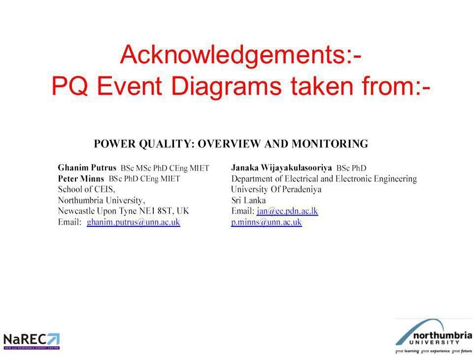 Acknowledgements:- PQ Event Diagrams taken from:-