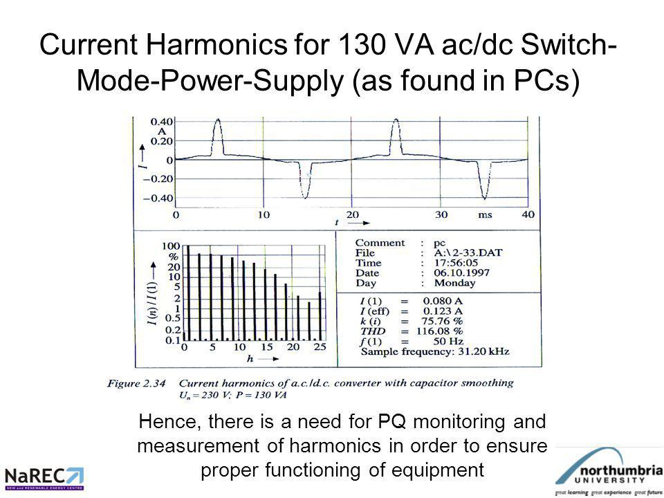 Current Harmonics for 130 VA ac/dc Switch- Mode-Power-Supply (as found in PCs) Hence, there is a need for PQ monitoring and measurement of harmonics in order to ensure proper functioning of equipment