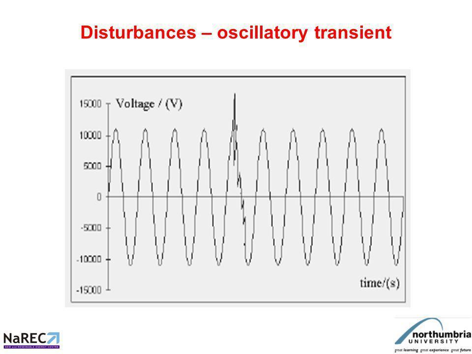 Disturbances – oscillatory transient