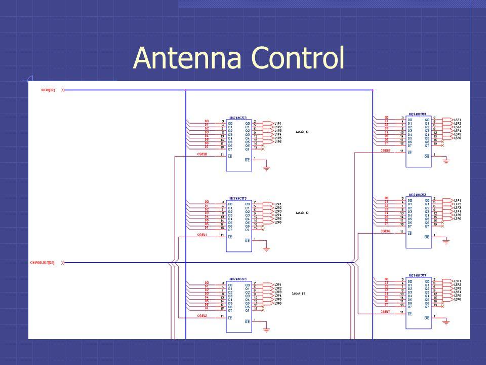 Antenna Control