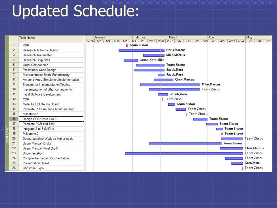 Updated Schedule: