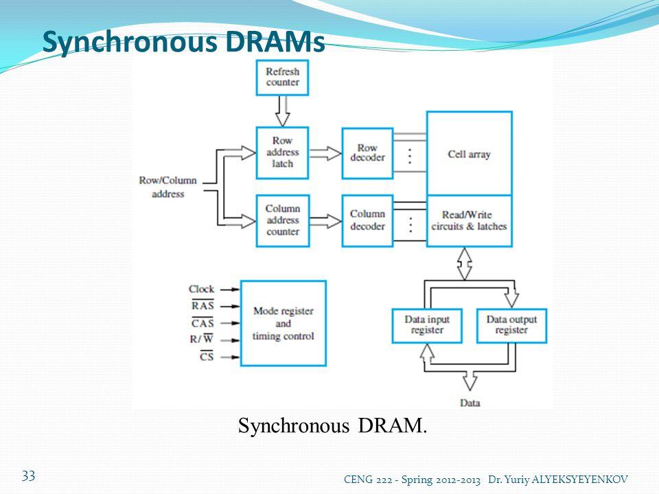 Synchronous DRAMs CENG 222 - Spring 2012-2013 Dr. Yuriy ALYEKSYEYENKOV 33 Synchronous DRAM.