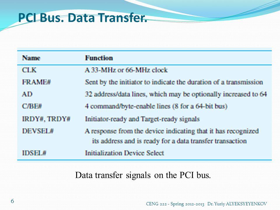 PCI Bus.Data Transfer. CENG 222 - Spring 2012-2013 Dr.