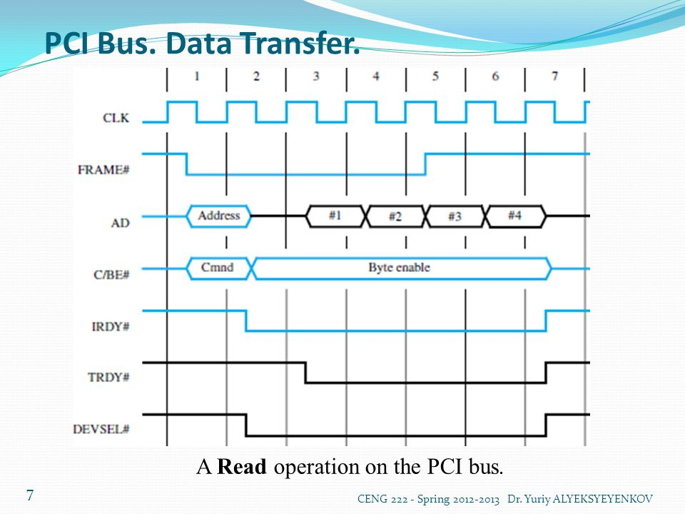 PCI Bus. Data Transfer. CENG 222 - Spring 2012-2013 Dr. Yuriy ALYEKSYEYENKOV 7 A Read operation on the PCI bus.