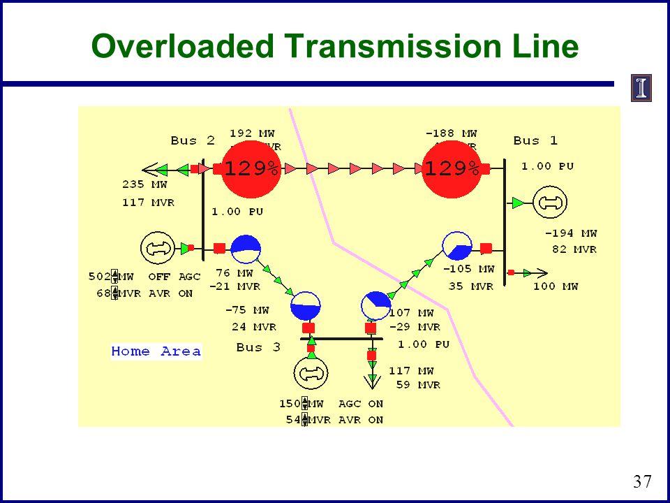 Overloaded Transmission Line 37