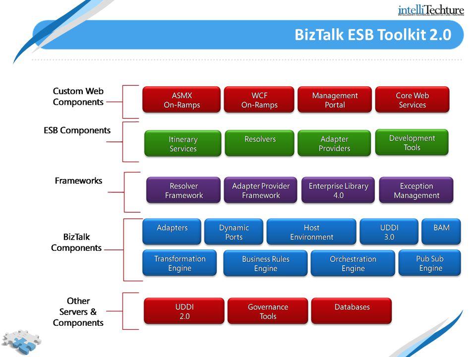 BizTalk ESB Toolkit 2.0