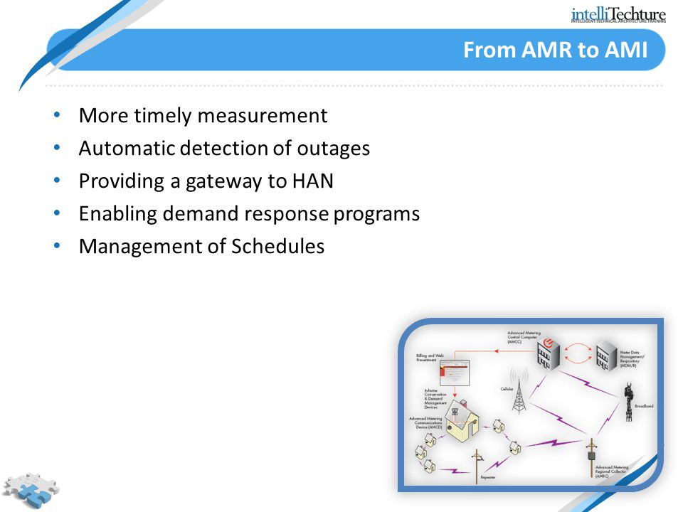 From AMR to AMI More timely measurement Automatic detection of outages Providing a gateway to HAN Enabling demand response programs Management of Schedules