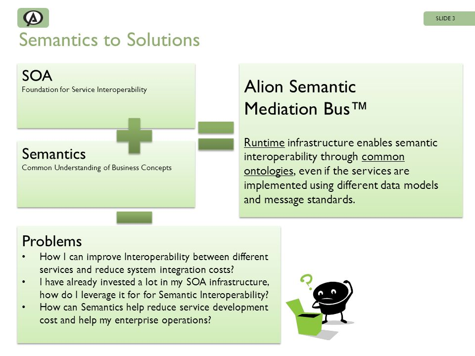 Semantics to Solutions SLIDE 3 SOA Foundation for Service Interoperability SOA Foundation for Service Interoperability Semantics Common Understanding of Business Concepts Semantics Common Understanding of Business Concepts Problems How I can improve Interoperability between different services and reduce system integration costs.