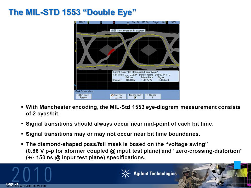 Copyright © 2010 Agilent Technologies November 2007 Page 21 With Manchester encoding, the MIL-Std 1553 eye-diagram measurement consists of 2 eyes/bit.