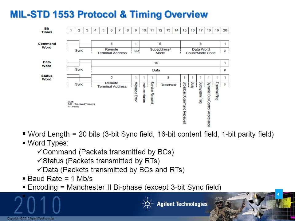 Copyright © 2010 Agilent Technologies 4 MIL-STD 1553 Protocol & Timing Overview Word Length = 20 bits (3-bit Sync field, 16-bit content field, 1-bit parity field) Word Types: Command (Packets transmitted by BCs) Status (Packets transmitted by RTs) Data (Packets transmitted by BCs and RTs) Baud Rate = 1 Mb/s Encoding = Manchester II Bi-phase (except 3-bit Sync field)