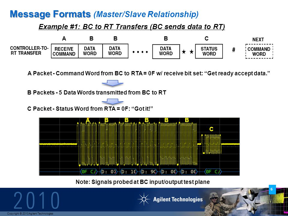 Copyright © 2010 Agilent Technologies 6 Message Formats Message Formats (Master/Slave Relationship) Example #1: BC to RT Transfers (BC sends data to RT) Note: Signals probed at BC input/output test plane A Packet - Command Word from BC to RTA = 0F w/ receive bit set: Get ready accept data.