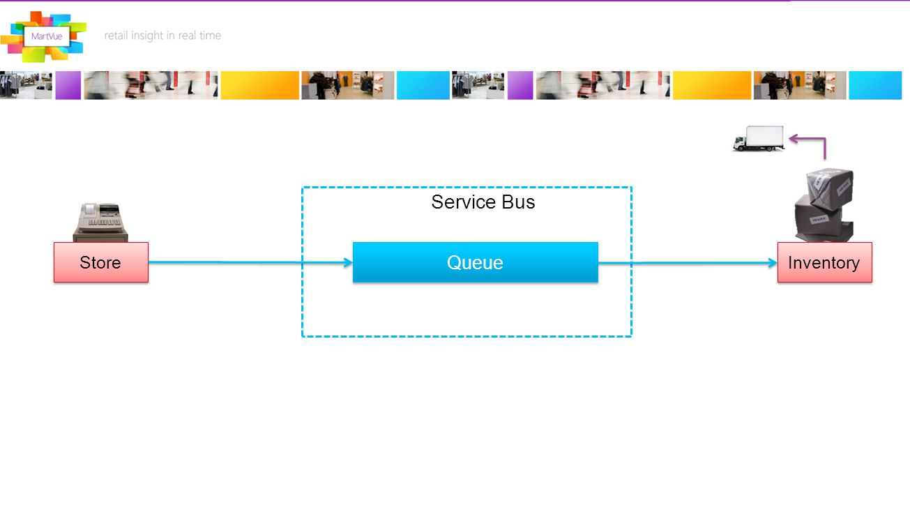 Store Queue Service Bus Inventory