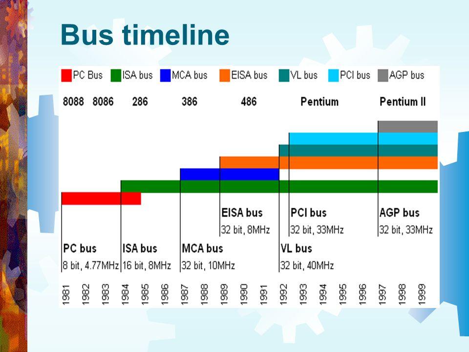 Bus timeline