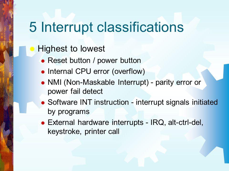 5 Interrupt classifications Highest to lowest Reset button / power button Internal CPU error (overflow) NMI (Non-Maskable Interrupt) - parity error or