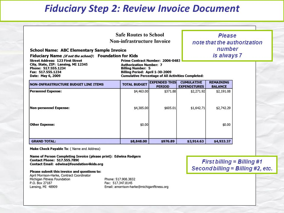 Fiduciary Step 2: Review Invoice Document Please note that the authorization number is always 7 First billing = Billing #1 Second billing = Billing #2, etc.