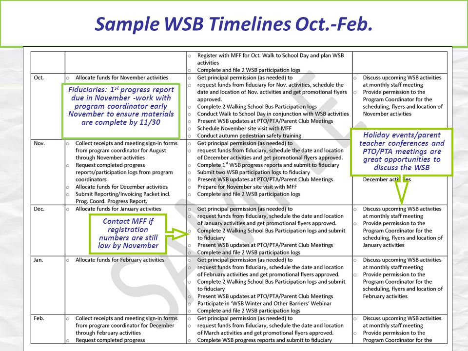 Sample WSB Timelines Oct.-Feb.