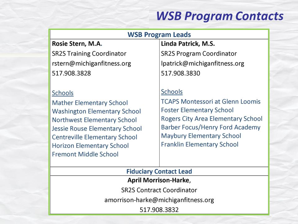 WSB Program Contacts