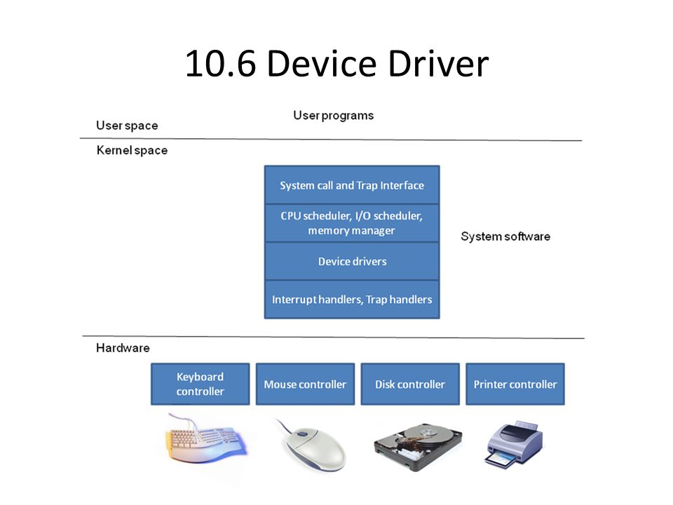 10.6 Device Driver