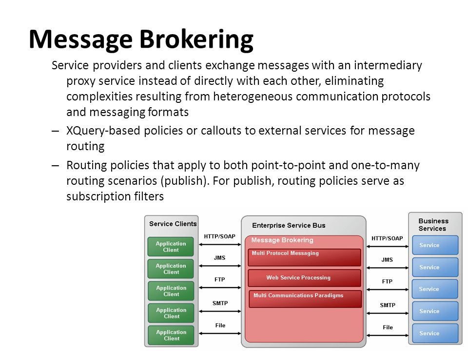 Message Brokering Service providers and clients exchange messages with an intermediary proxy service instead of directly with each other, eliminating