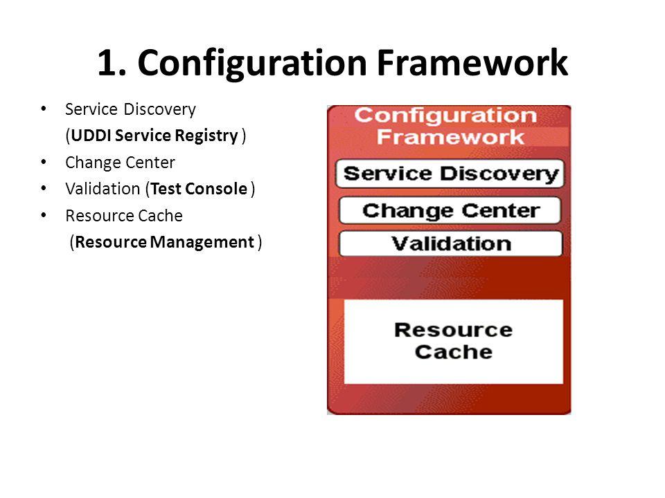 1. Configuration Framework Service Discovery (UDDI Service Registry ) Change Center Validation (Test Console ) Resource Cache (Resource Management )