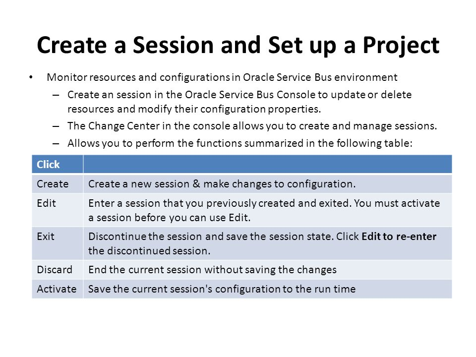 Create a Session and Set up a Project Monitor resources and configurations in Oracle Service Bus environment – Create an session in the Oracle Service