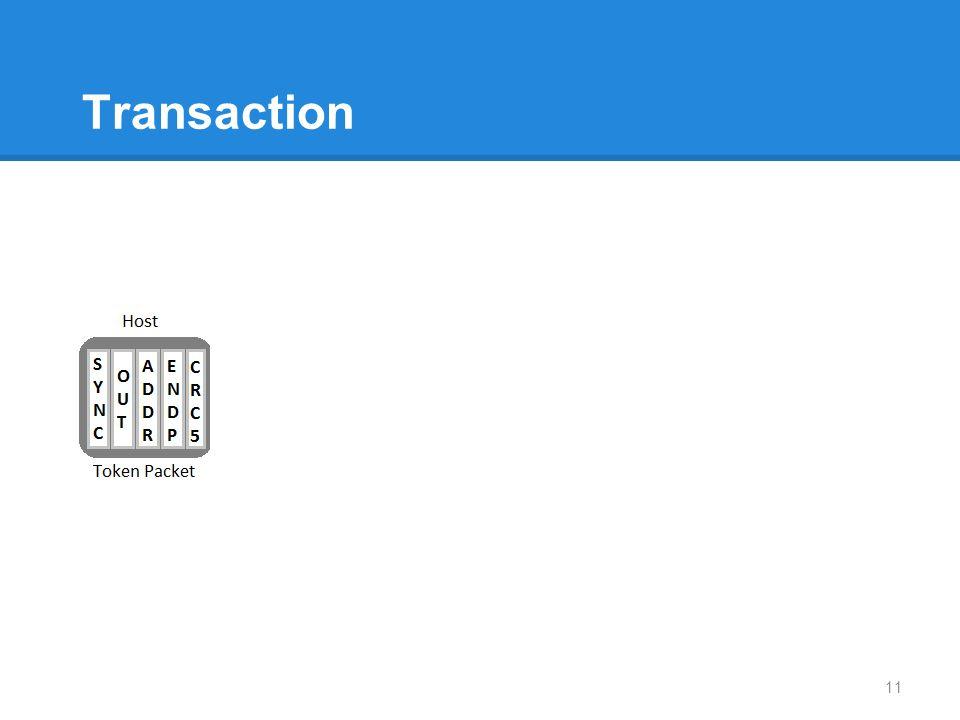 Transaction 11