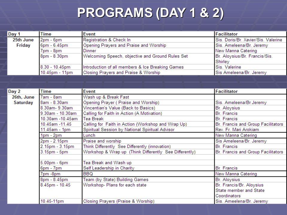 PROGRAMS (DAY 1 & 2)
