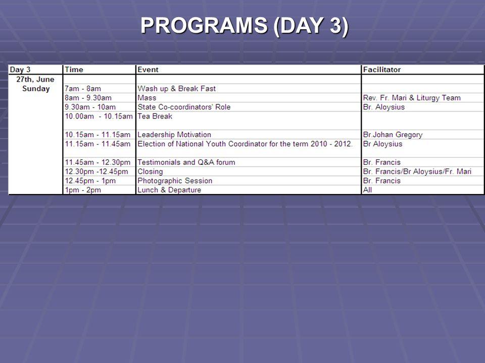 PROGRAMS (DAY 3)