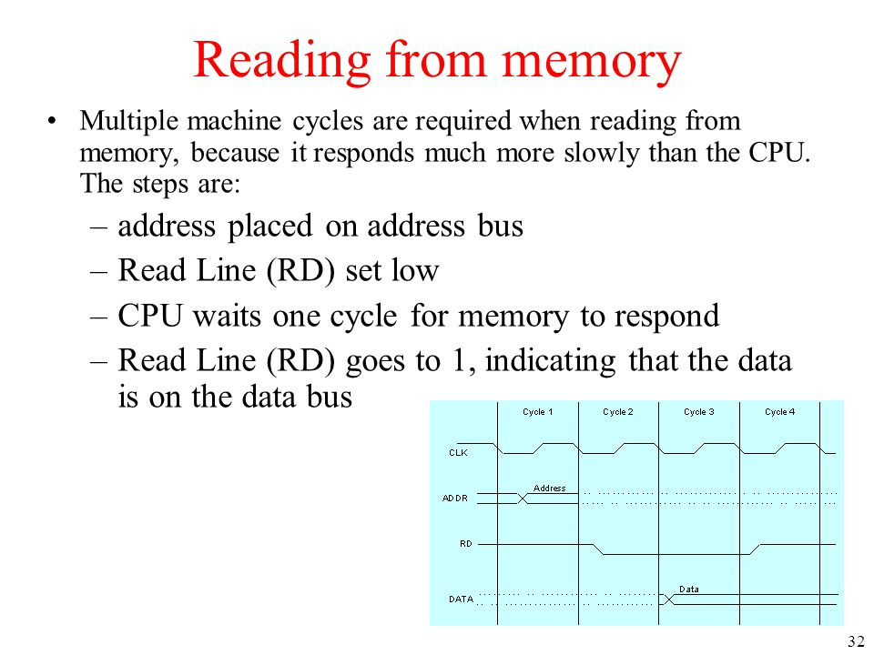 Reading from memory Multiple machine cycles are required when reading from memory, because it responds much more slowly than the CPU. The steps are: –