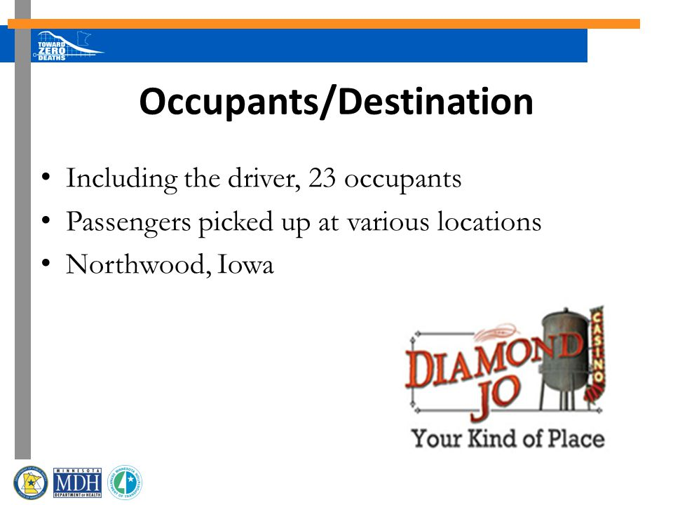 Occupants/Destination Including the driver, 23 occupants Passengers picked up at various locations Northwood, Iowa