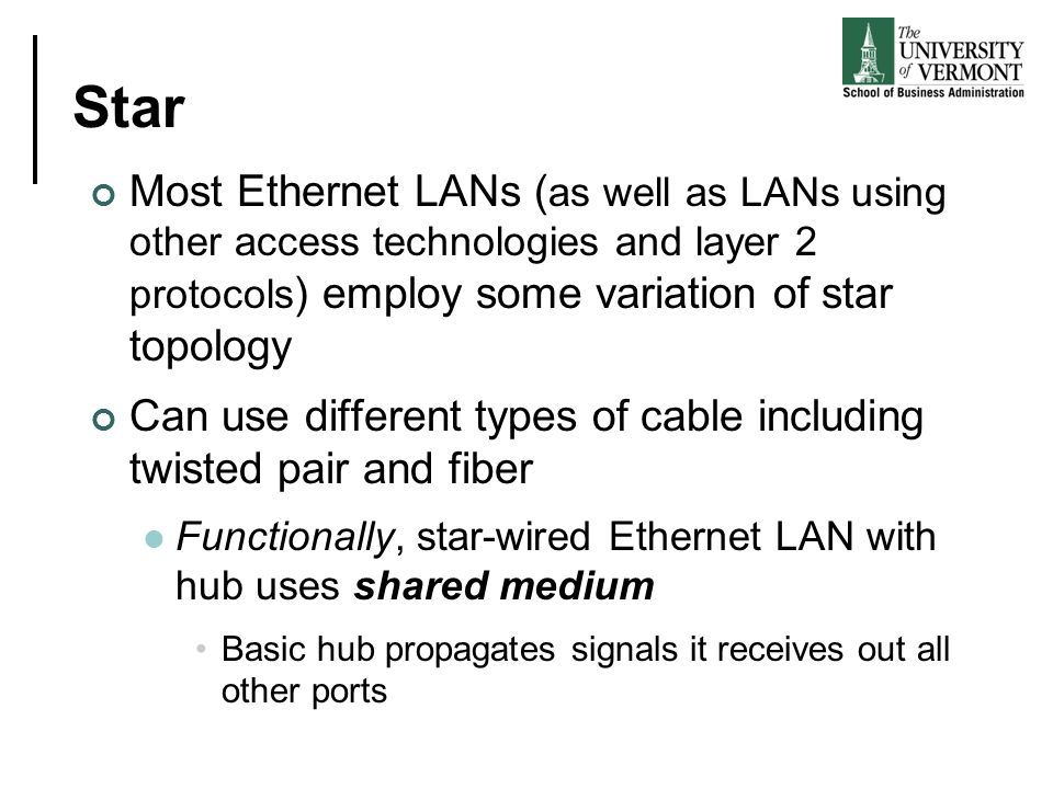 Star Most Ethernet LANs ( as well as LANs using other access technologies and layer 2 protocols ) employ some variation of star topology Can use different types of cable including twisted pair and fiber Functionally, star-wired Ethernet LAN with hub uses shared medium Basic hub propagates signals it receives out all other ports