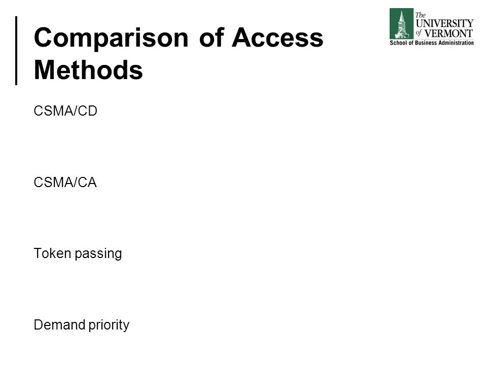 Comparison of Access Methods CSMA/CD CSMA/CA Token passing Demand priority