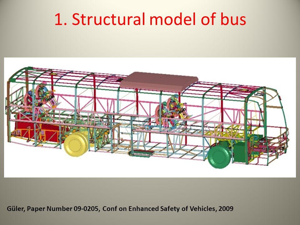 1. Structural model of bus Güler, Paper Number 09-0205, Conf on Enhanced Safety of Vehicles, 2009