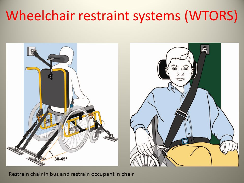 Wheelchair restraint systems (WTORS) Restrain chair in bus and restrain occupant in chair